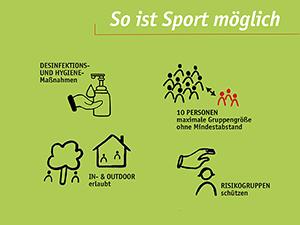 So_ist_Sport_moeglich_300x225
